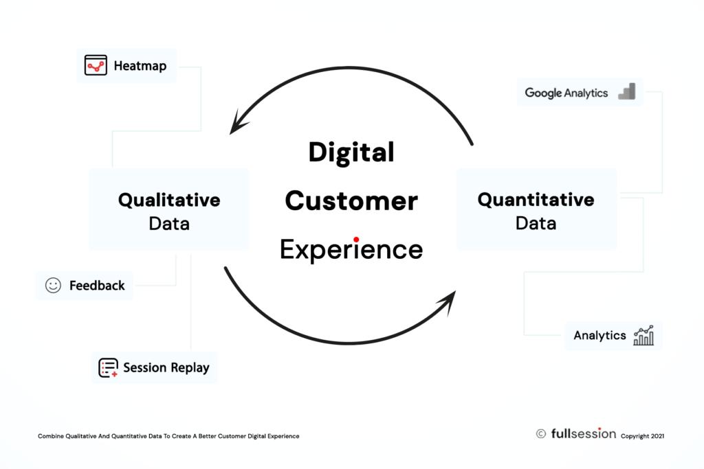 Qualitative And Quantitative Data
