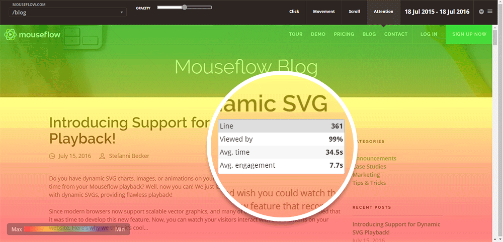 Screenshot of Mouseflow's attention map