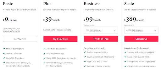 Hotjar's pricing structure.